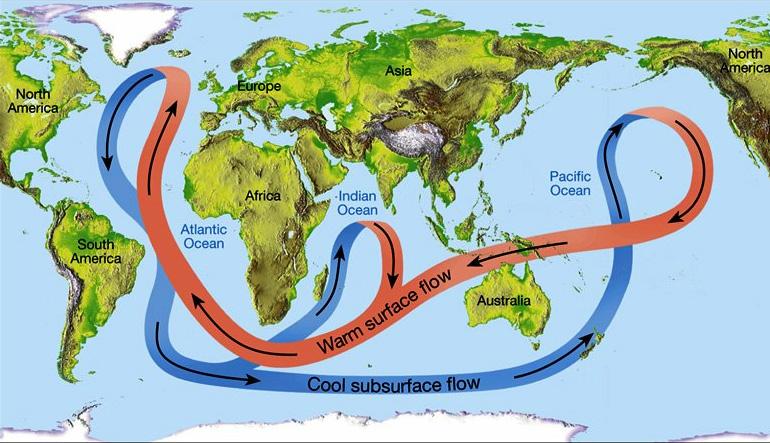 جریان همرفتی اقیانوس